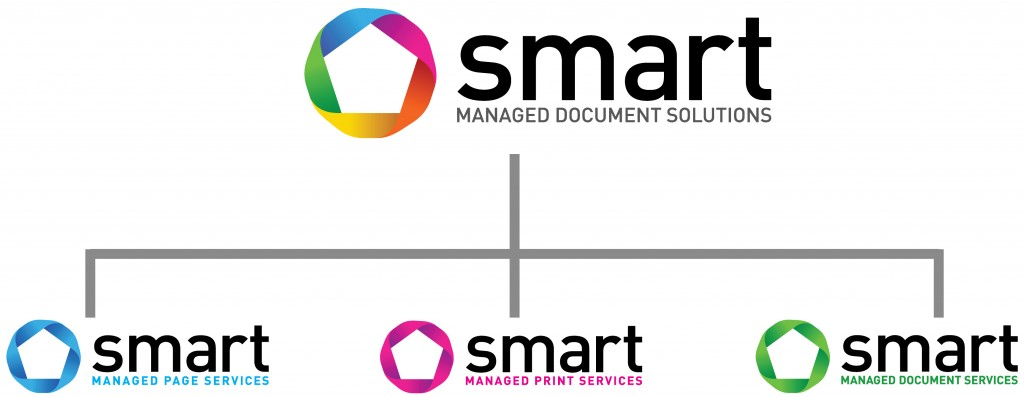 smart managed document solutions
