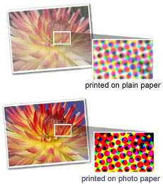 What You Should Know About Inkjet Photo Paper
