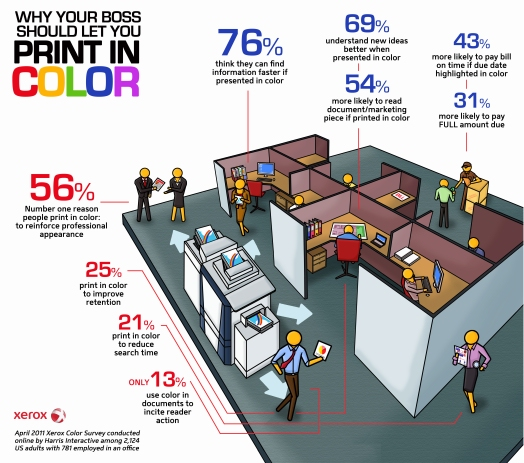 Benefits of Colour Printing: Why You Should Spend Extra on Colour Prints