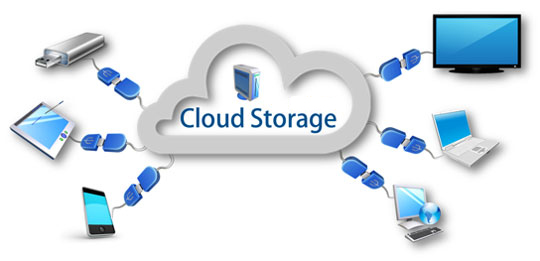 Top 9 Cloud Storage Trends Of 2015