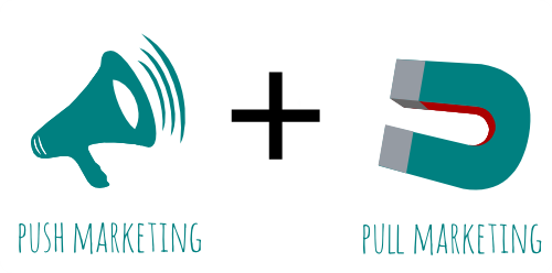 Top 4 Pull Marketing Tactics That You Can Be Using Right Now!